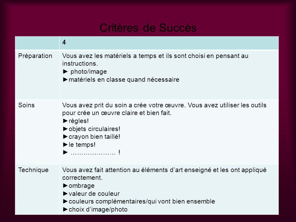 Critères de Succès 4 PréparationVous avez les matériels a temps et ils sont choisi en pensant au instructions. photo/image matériels en classe quand n