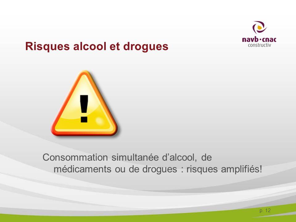 p. 12 Risques alcool et drogues Consommation simultanée dalcool, de médicaments ou de drogues : risques amplifiés!