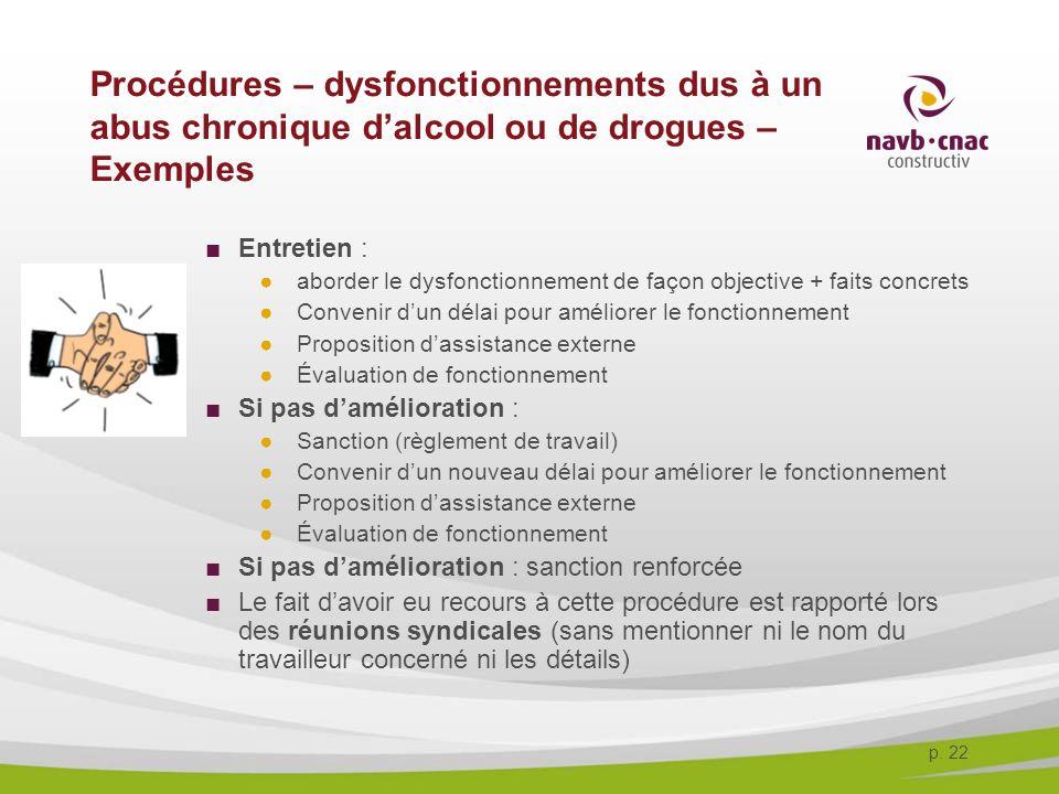 p. 22 Procédures – dysfonctionnements dus à un abus chronique dalcool ou de drogues – Exemples Entretien : aborder le dysfonctionnement de façon objec