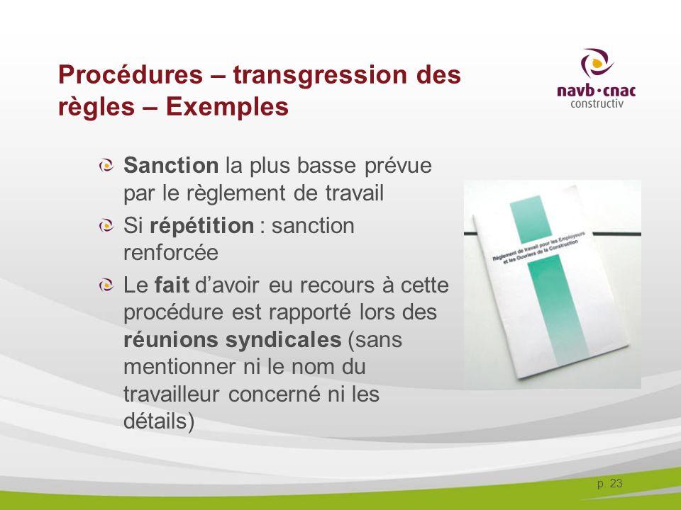 p. 23 Procédures – transgression des règles – Exemples Sanction la plus basse prévue par le règlement de travail Si répétition : sanction renforcée Le