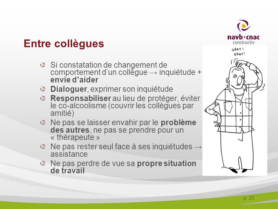 p. 27 Entre collègues Si constatation de changement de comportement dun collègue inquiétude + envie daider Dialoguer, exprimer son inquiétude Responsa