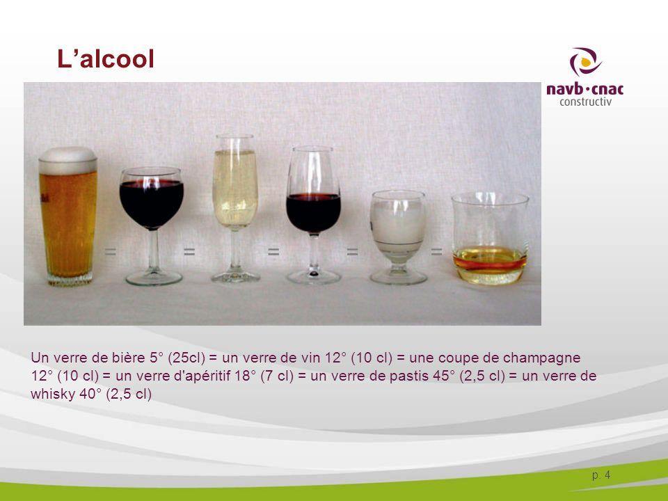 p. 4 Lalcool ===== Un verre de bière 5° (25cl) = un verre de vin 12° (10 cl) = une coupe de champagne 12° (10 cl) = un verre d'apéritif 18° (7 cl) = u