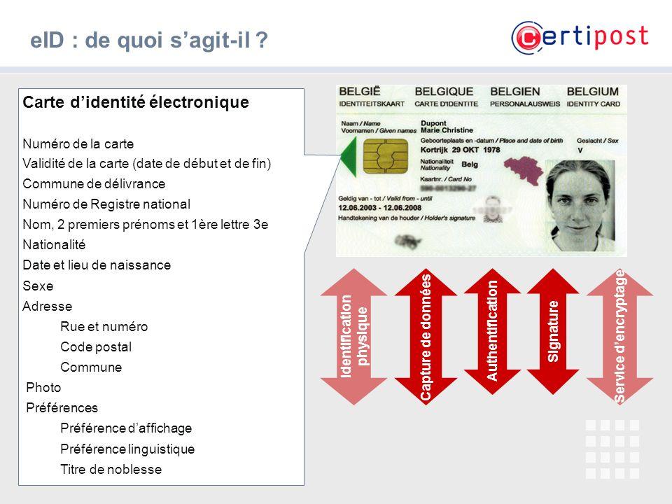 # Identification physique Capture de données Authentification Signature eID : de quoi sagit-il ? Carte didentité électronique Numéro de la carte Valid