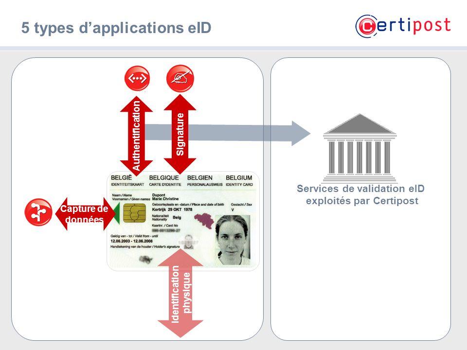 # 5 types dapplications eID Identification physique Capture de données Services de validation eID exploités par Certipost Authentification Signature
