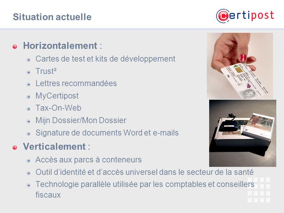 # Situation actuelle Horizontalement : Cartes de test et kits de développement Trust² Lettres recommandées MyCertipost Tax-On-Web Mijn Dossier/Mon Dos