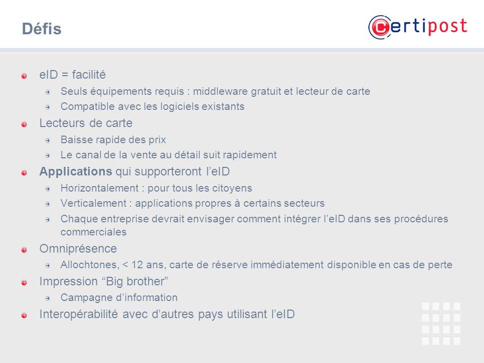 # Défis eID = facilité Seuls équipements requis : middleware gratuit et lecteur de carte Compatible avec les logiciels existants Lecteurs de carte Bai