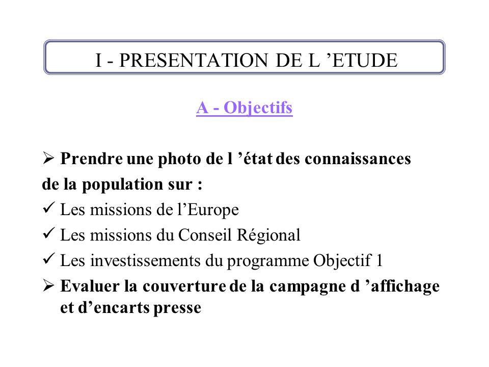 I - PRESENTATION DE L ETUDE A - Objectifs Prendre une photo de l état des connaissances de la population sur : Les missions de lEurope Les missions du