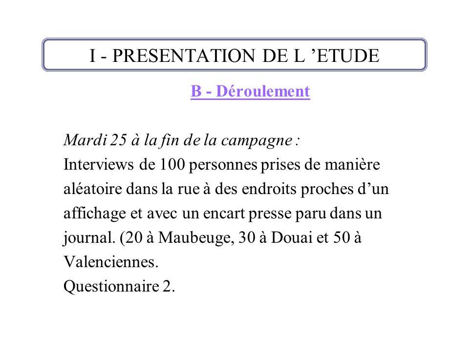 C - Questionnaires Le questionnaire 1 comportait 7 questions (cf annexe).