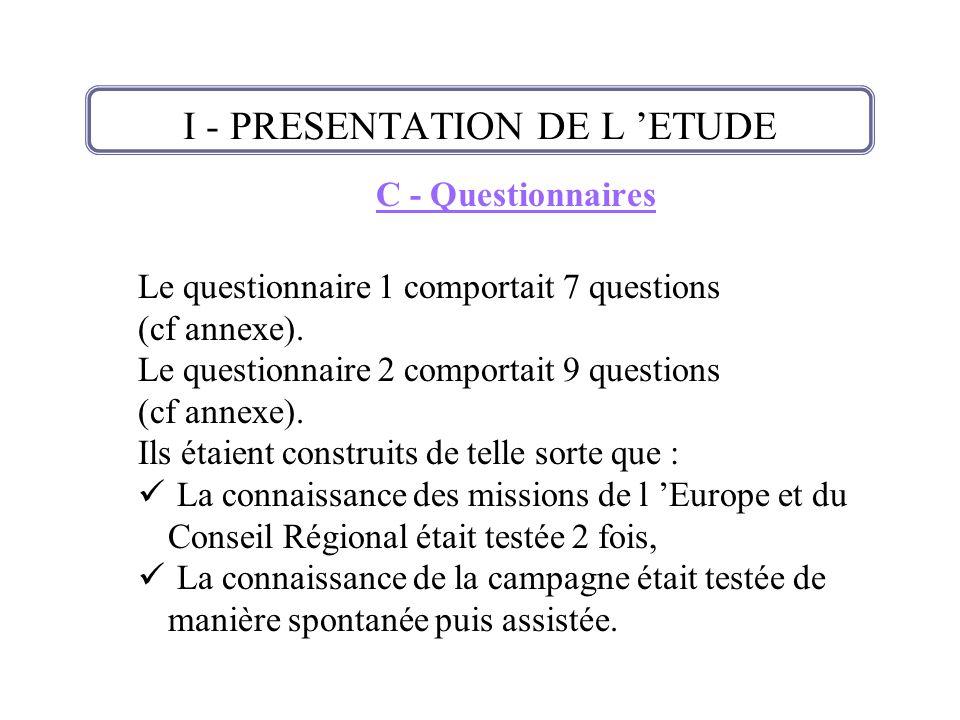 C - Questionnaires Le questionnaire 1 comportait 7 questions (cf annexe). Le questionnaire 2 comportait 9 questions (cf annexe). Ils étaient construit