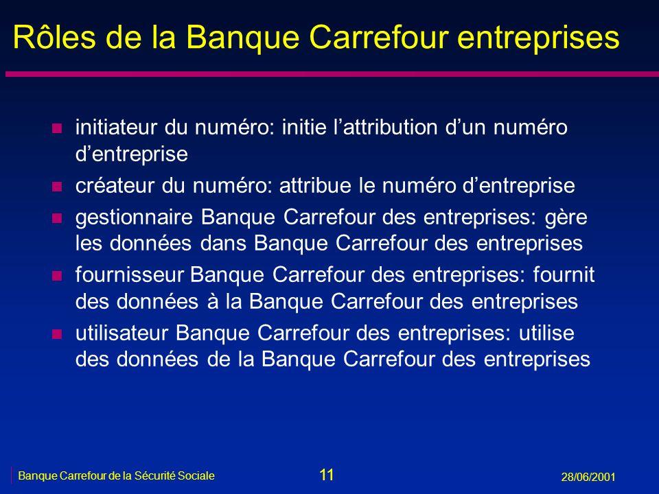 11 Banque Carrefour de la Sécurité Sociale 28/06/2001 Rôles de la Banque Carrefour entreprises n initiateur du numéro: initie lattribution dun numéro