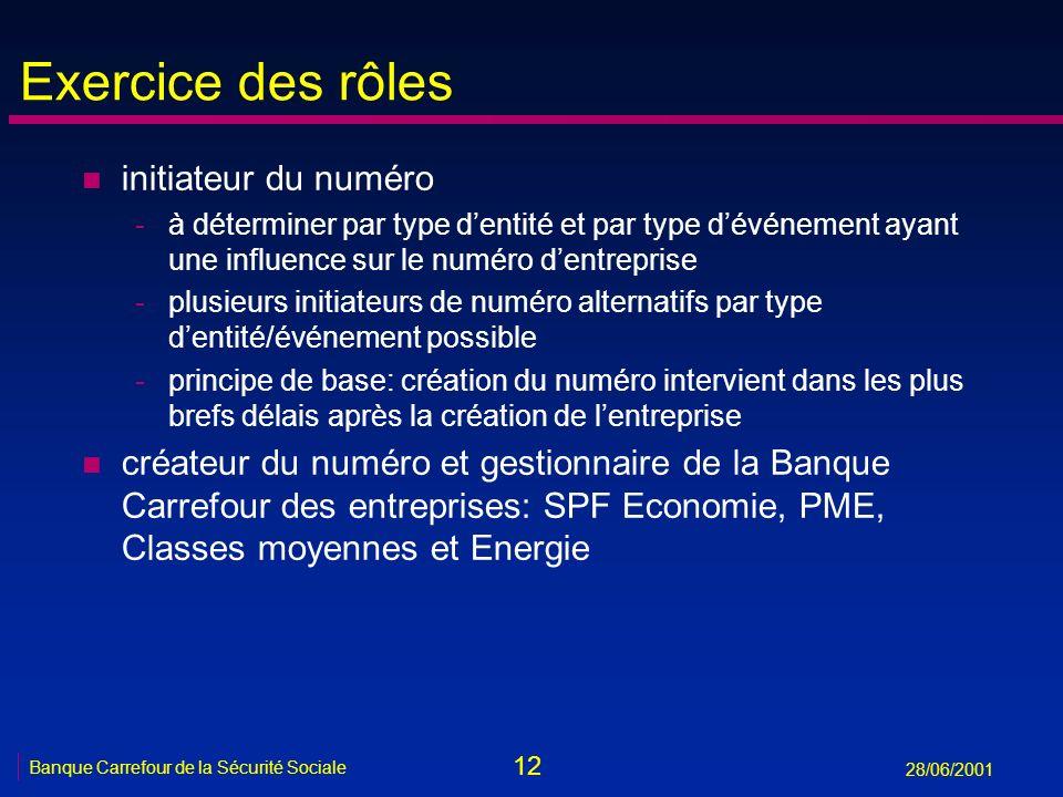 12 Banque Carrefour de la Sécurité Sociale 28/06/2001 Exercice des rôles n initiateur du numéro -à déterminer par type dentité et par type dévénement