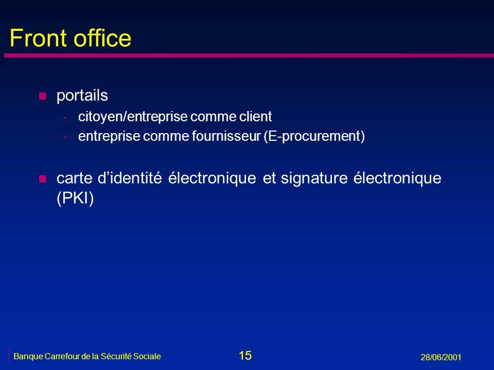15 Banque Carrefour de la Sécurité Sociale 28/06/2001 Front office n portails -citoyen/entreprise comme client -entreprise comme fournisseur (E-procur