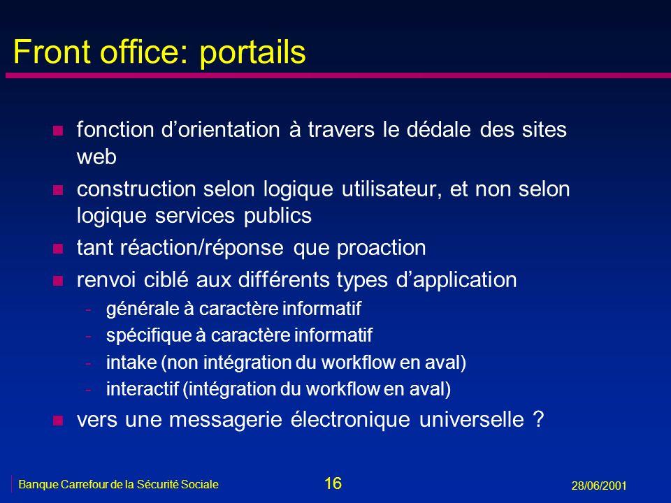 16 Banque Carrefour de la Sécurité Sociale 28/06/2001 Front office: portails n fonction dorientation à travers le dédale des sites web n construction