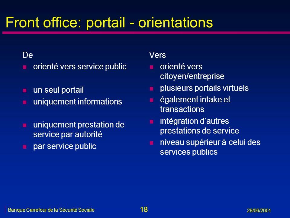 18 Banque Carrefour de la Sécurité Sociale 28/06/2001 Front office: portail - orientations De n orienté vers service public n un seul portail n unique
