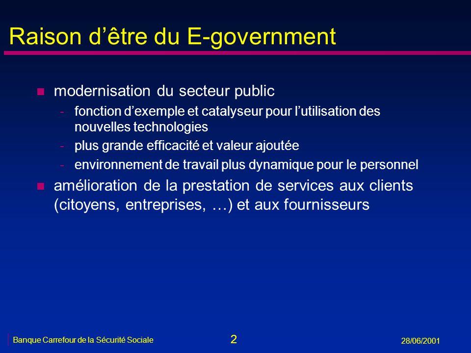 2 28/06/2001 Raison dêtre du E-government n modernisation du secteur public -fonction dexemple et catalyseur pour lutilisation des nouvelles technolog