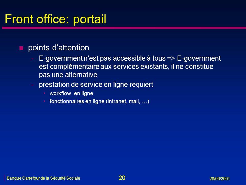 20 Banque Carrefour de la Sécurité Sociale 28/06/2001 Front office: portail n points dattention -E-government nest pas accessible à tous => E-governme