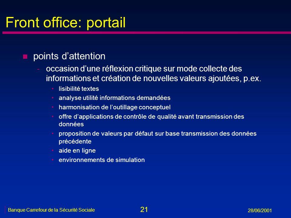 21 Banque Carrefour de la Sécurité Sociale 28/06/2001 Front office: portail n points dattention -occasion dune réflexion critique sur mode collecte de