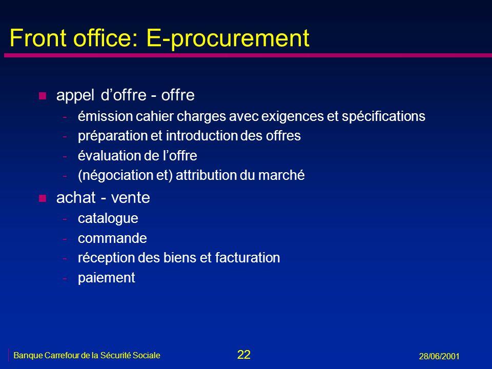 22 Banque Carrefour de la Sécurité Sociale 28/06/2001 Front office: E-procurement n appel doffre - offre -émission cahier charges avec exigences et sp