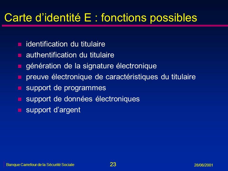 23 Banque Carrefour de la Sécurité Sociale 28/06/2001 Carte didentité E : fonctions possibles n identification du titulaire n authentification du titu