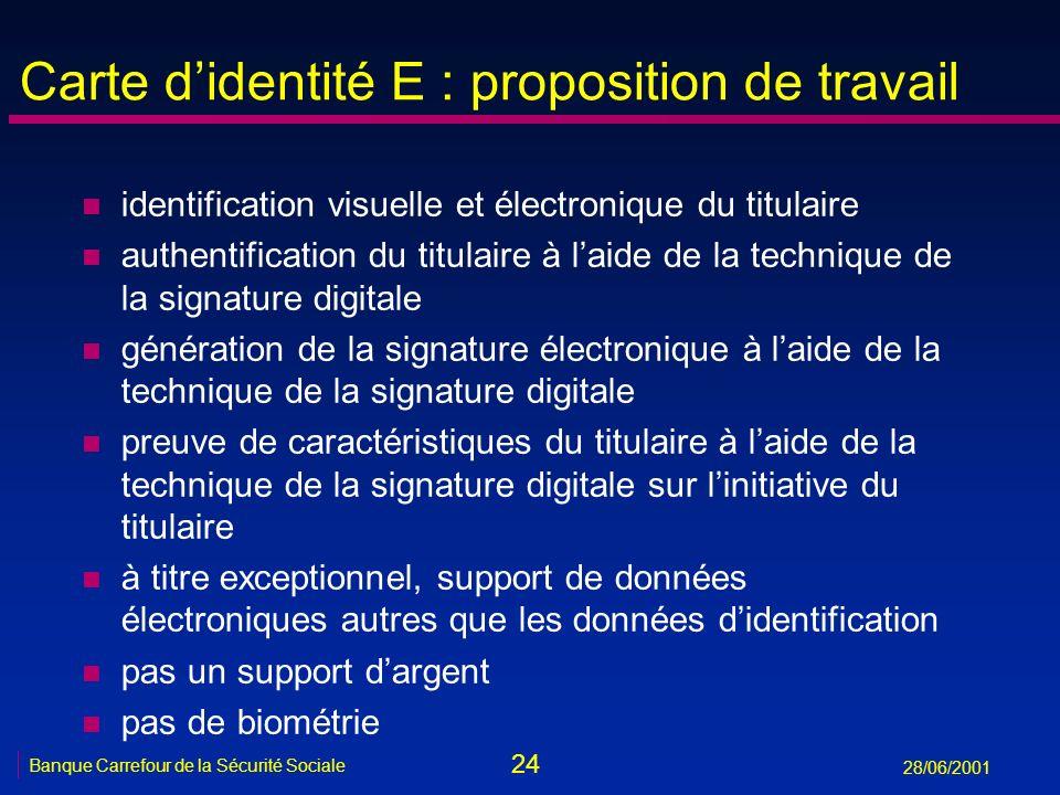 24 Banque Carrefour de la Sécurité Sociale 28/06/2001 Carte didentité E : proposition de travail n identification visuelle et électronique du titulair