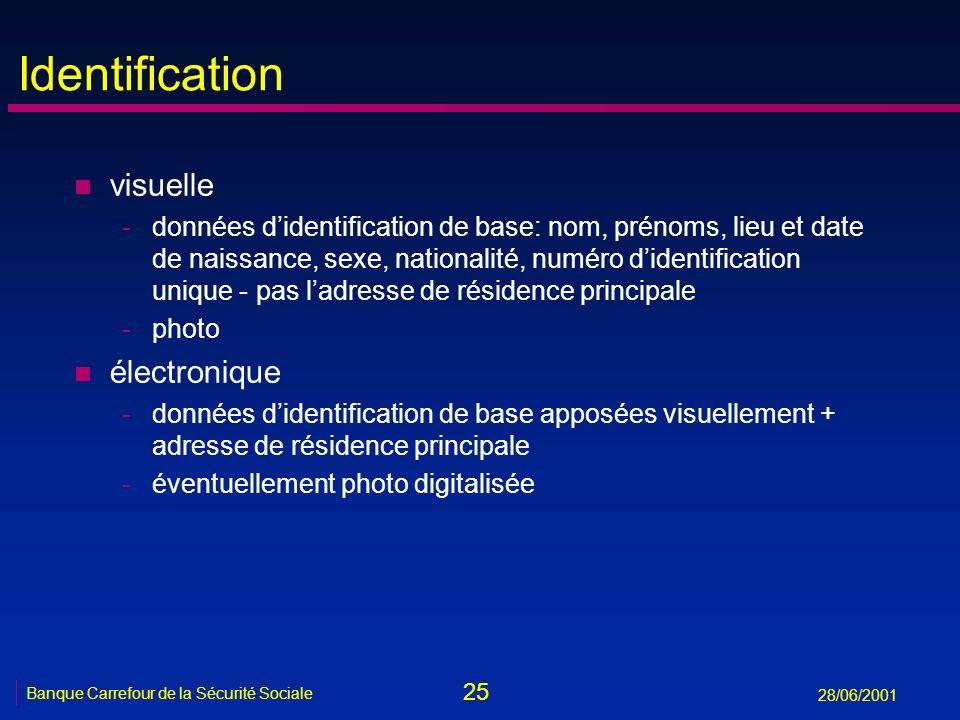 25 Banque Carrefour de la Sécurité Sociale 28/06/2001 Identification n visuelle -données didentification de base: nom, prénoms, lieu et date de naissa