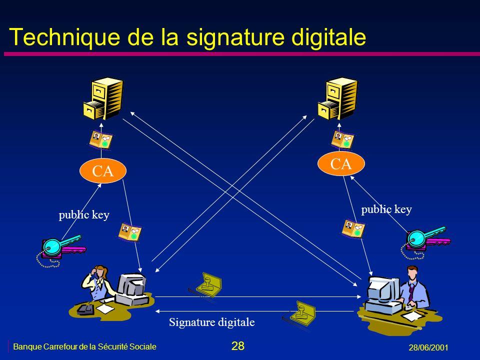 28 Banque Carrefour de la Sécurité Sociale 28/06/2001 Technique de la signature digitale CA public key Signature digitale