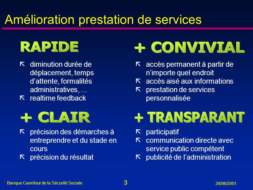 3 Banque Carrefour de la Sécurité Sociale 28/06/2001 ãdiminution durée de déplacement, temps dattente, formalités administratives,... ãrealtime feedba