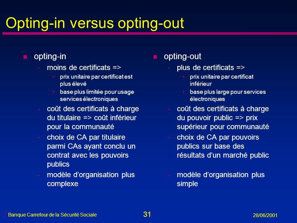 31 Banque Carrefour de la Sécurité Sociale 28/06/2001 Opting-in versus opting-out n opting-in -moins de certificats => prix unitaire par certificat es