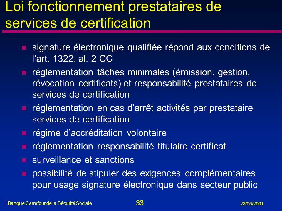 33 Banque Carrefour de la Sécurité Sociale 28/06/2001 Loi fonctionnement prestataires de services de certification n signature électronique qualifiée