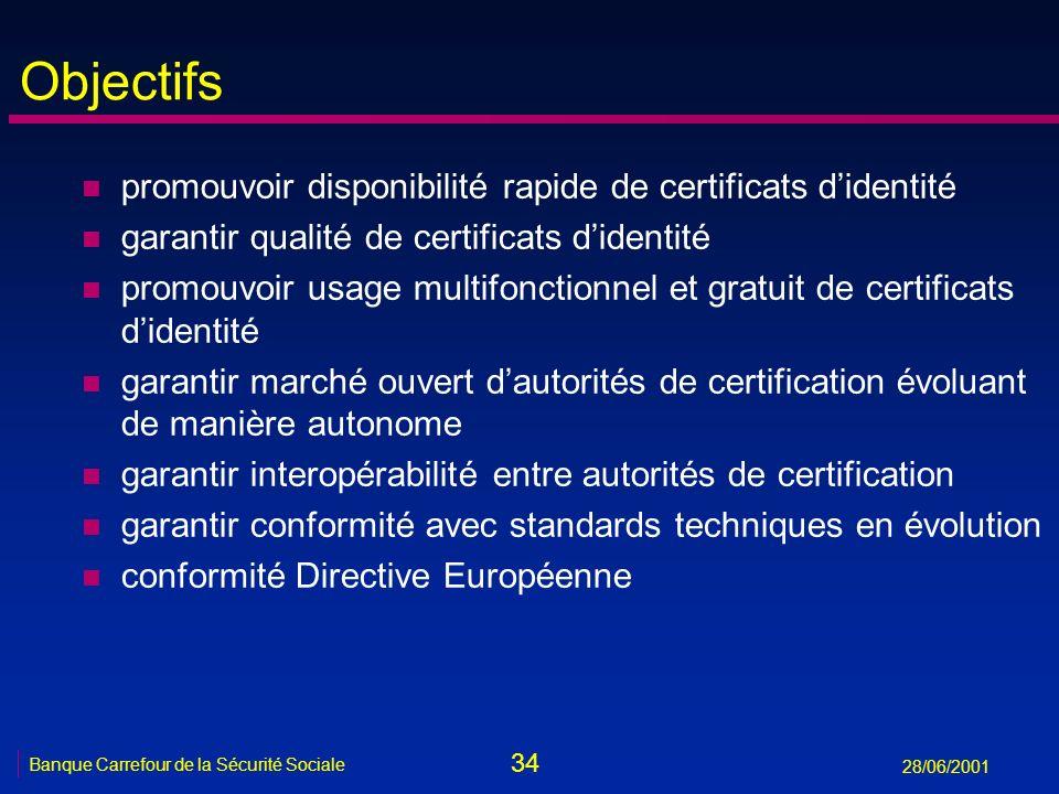 34 Banque Carrefour de la Sécurité Sociale 28/06/2001 Objectifs n promouvoir disponibilité rapide de certificats didentité n garantir qualité de certi