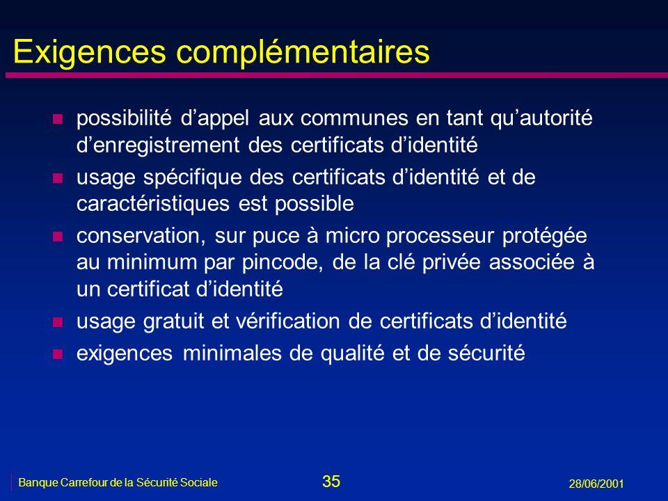 35 Banque Carrefour de la Sécurité Sociale 28/06/2001 Exigences complémentaires n possibilité dappel aux communes en tant quautorité denregistrement d