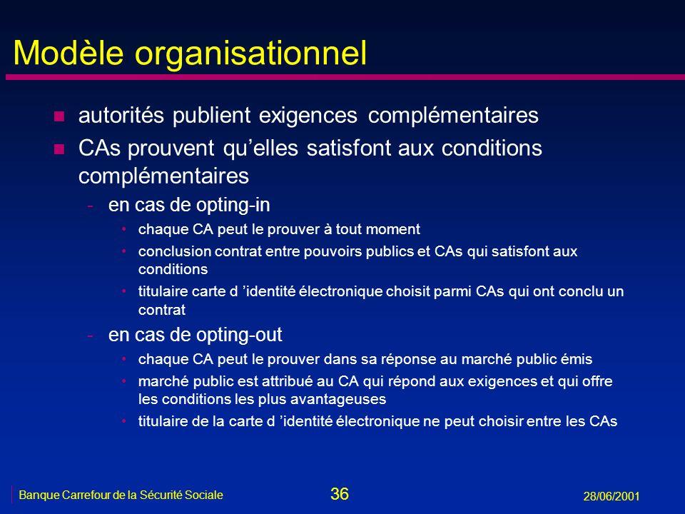 36 Banque Carrefour de la Sécurité Sociale 28/06/2001 Modèle organisationnel n autorités publient exigences complémentaires n CAs prouvent quelles sat