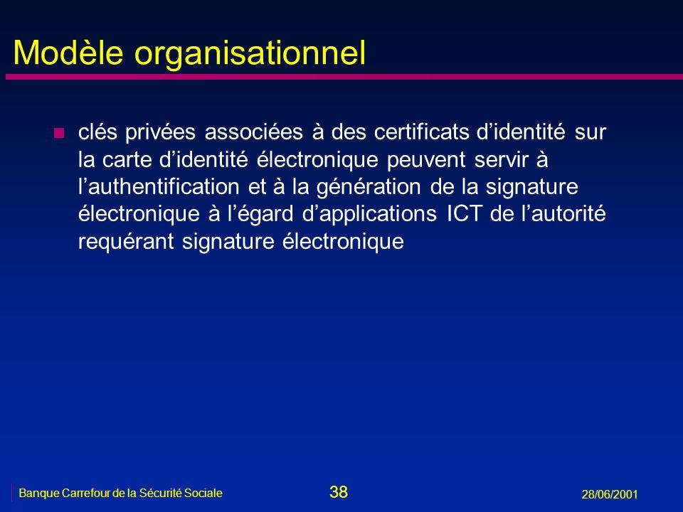 38 Banque Carrefour de la Sécurité Sociale 28/06/2001 Modèle organisationnel n clés privées associées à des certificats didentité sur la carte didenti