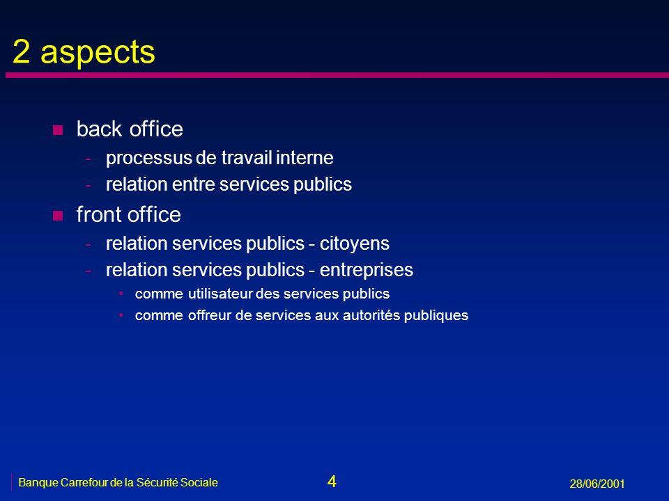 4 Banque Carrefour de la Sécurité Sociale 28/06/2001 2 aspects n back office -processus de travail interne -relation entre services publics n front of