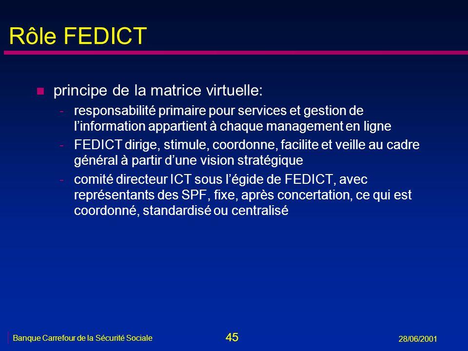 45 Banque Carrefour de la Sécurité Sociale 28/06/2001 Rôle FEDICT n principe de la matrice virtuelle: -responsabilité primaire pour services et gestio