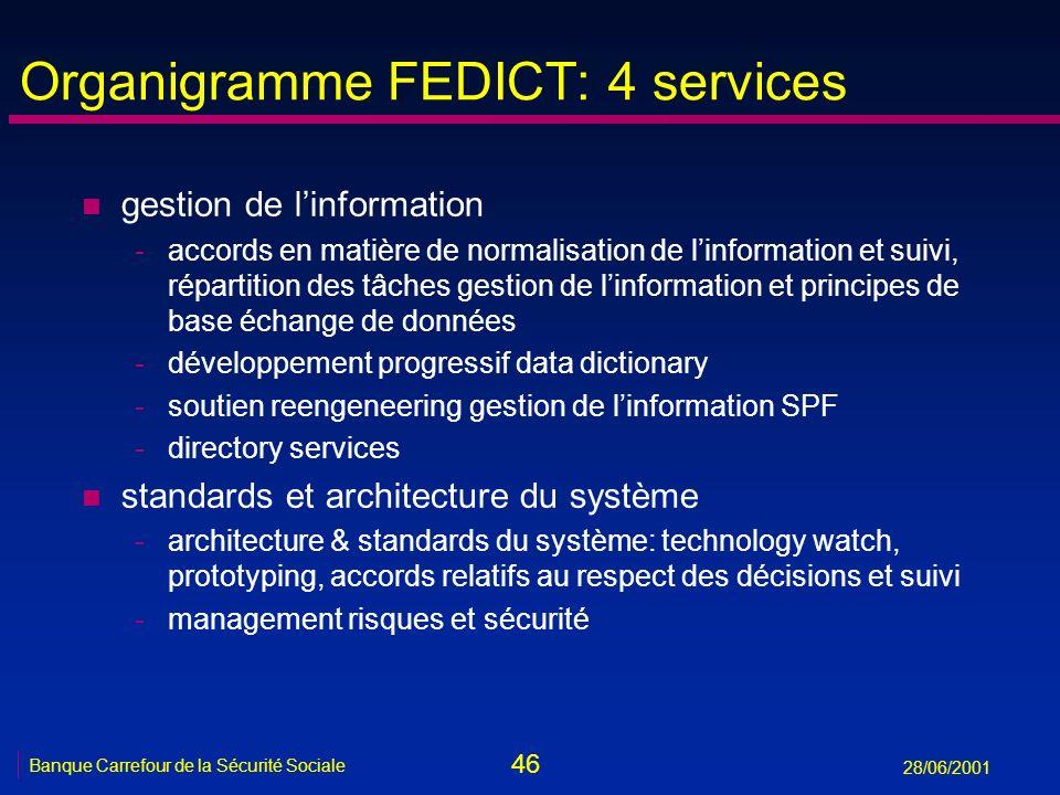 46 Banque Carrefour de la Sécurité Sociale 28/06/2001 Organigramme FEDICT: 4 services n gestion de linformation -accords en matière de normalisation d