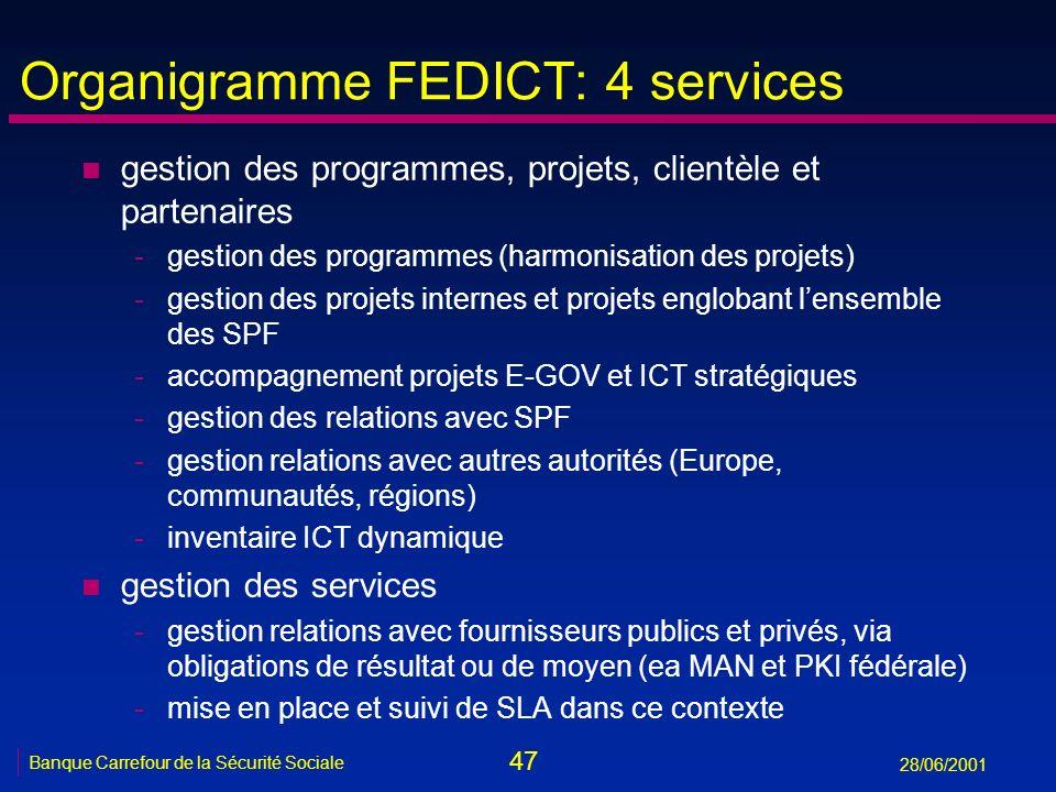 47 Banque Carrefour de la Sécurité Sociale 28/06/2001 Organigramme FEDICT: 4 services n gestion des programmes, projets, clientèle et partenaires -ges