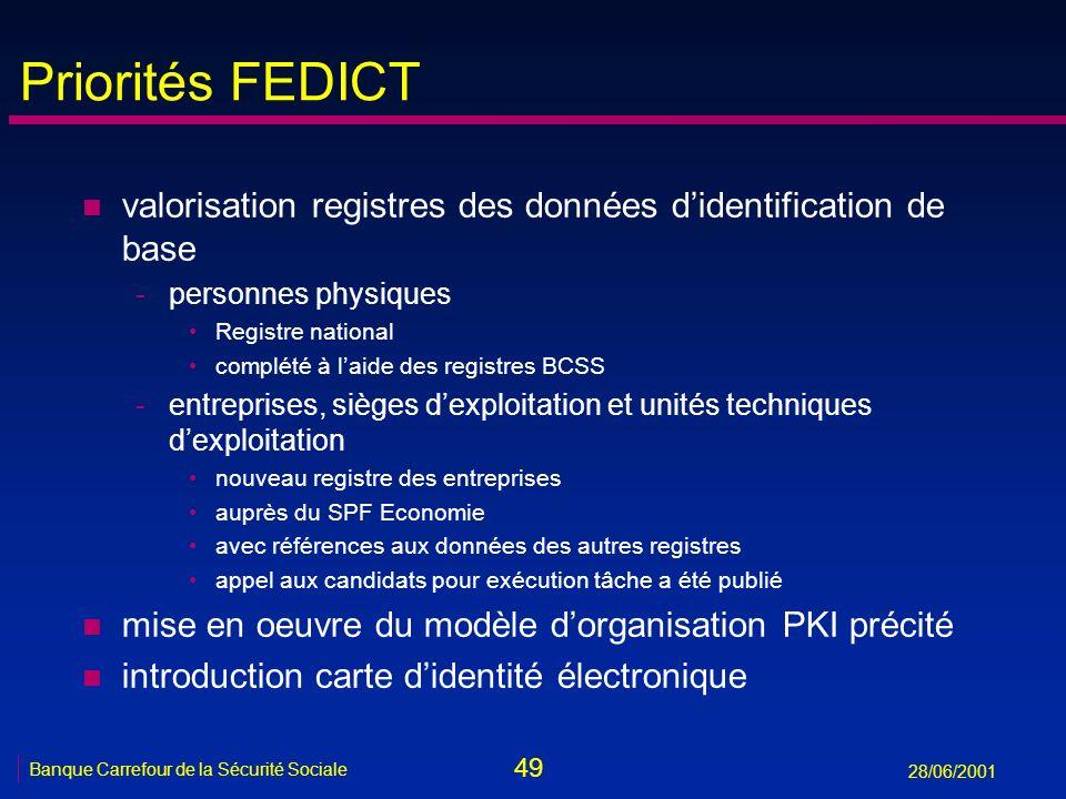 49 Banque Carrefour de la Sécurité Sociale 28/06/2001 Priorités FEDICT n valorisation registres des données didentification de base -personnes physiqu