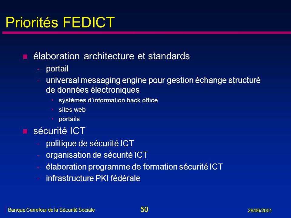 50 Banque Carrefour de la Sécurité Sociale 28/06/2001 Priorités FEDICT n élaboration architecture et standards -portail -universal messaging engine po