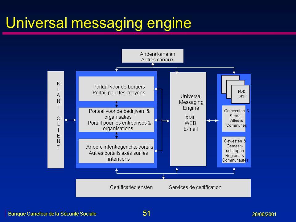 51 Banque Carrefour de la Sécurité Sociale 28/06/2001 Universal messaging engine