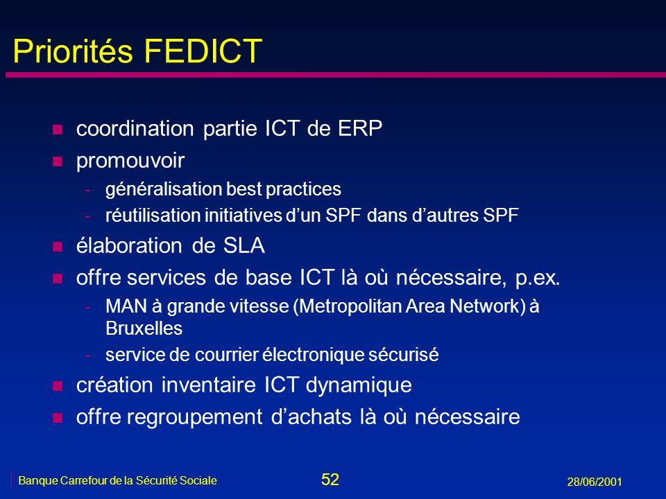 52 Banque Carrefour de la Sécurité Sociale 28/06/2001 Priorités FEDICT n coordination partie ICT de ERP n promouvoir -généralisation best practices -r