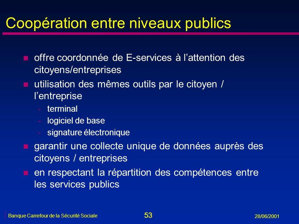 53 Banque Carrefour de la Sécurité Sociale 28/06/2001 Coopération entre niveaux publics n offre coordonnée de E-services à lattention des citoyens/ent