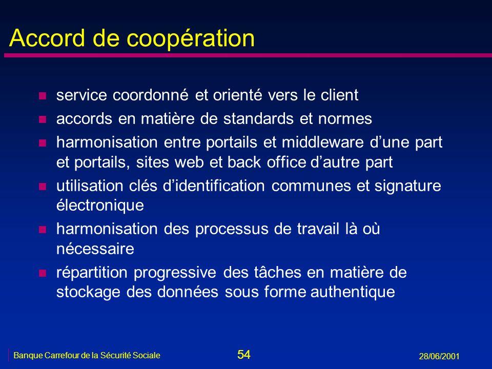 54 Banque Carrefour de la Sécurité Sociale 28/06/2001 Accord de coopération n service coordonné et orienté vers le client n accords en matière de stan