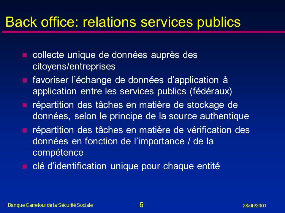 6 Banque Carrefour de la Sécurité Sociale 28/06/2001 Back office: relations services publics n collecte unique de données auprès des citoyens/entrepri