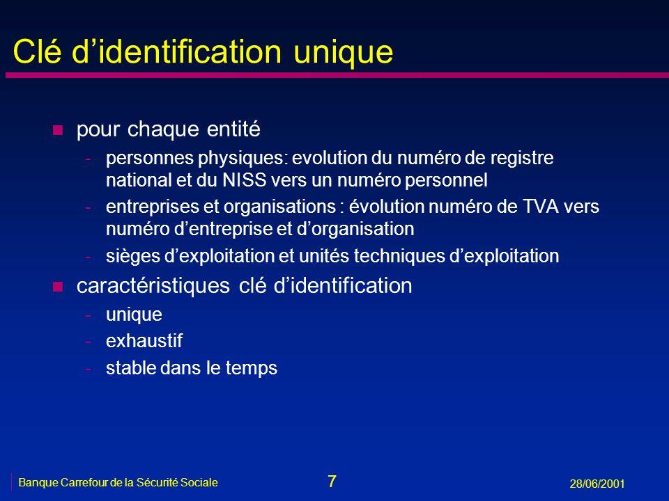 7 Banque Carrefour de la Sécurité Sociale 28/06/2001 Clé didentification unique n pour chaque entité -personnes physiques: evolution du numéro de regi