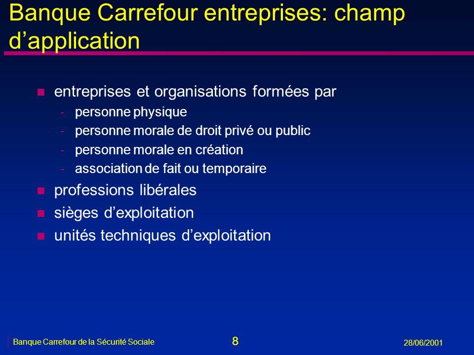 8 Banque Carrefour de la Sécurité Sociale 28/06/2001 Banque Carrefour entreprises: champ dapplication n entreprises et organisations formées par -pers
