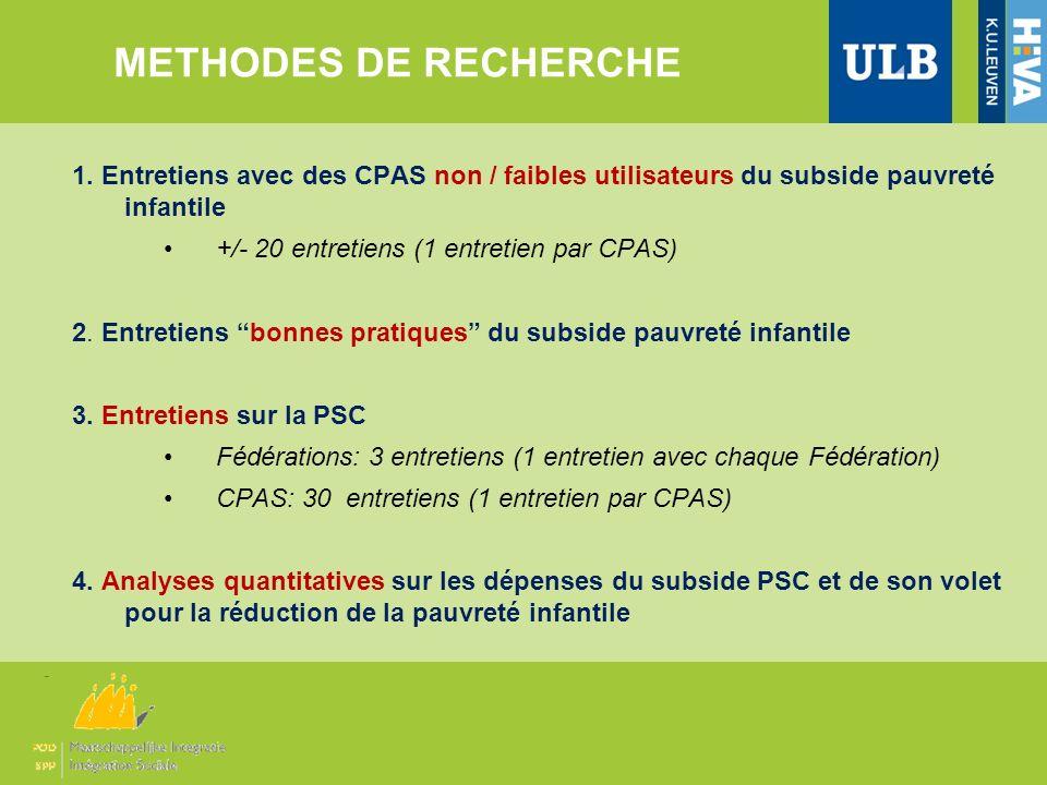 METHODES DE RECHERCHE 1. Entretiens avec des CPAS non / faibles utilisateurs du subside pauvreté infantile +/- 20 entretiens (1 entretien par CPAS) 2.