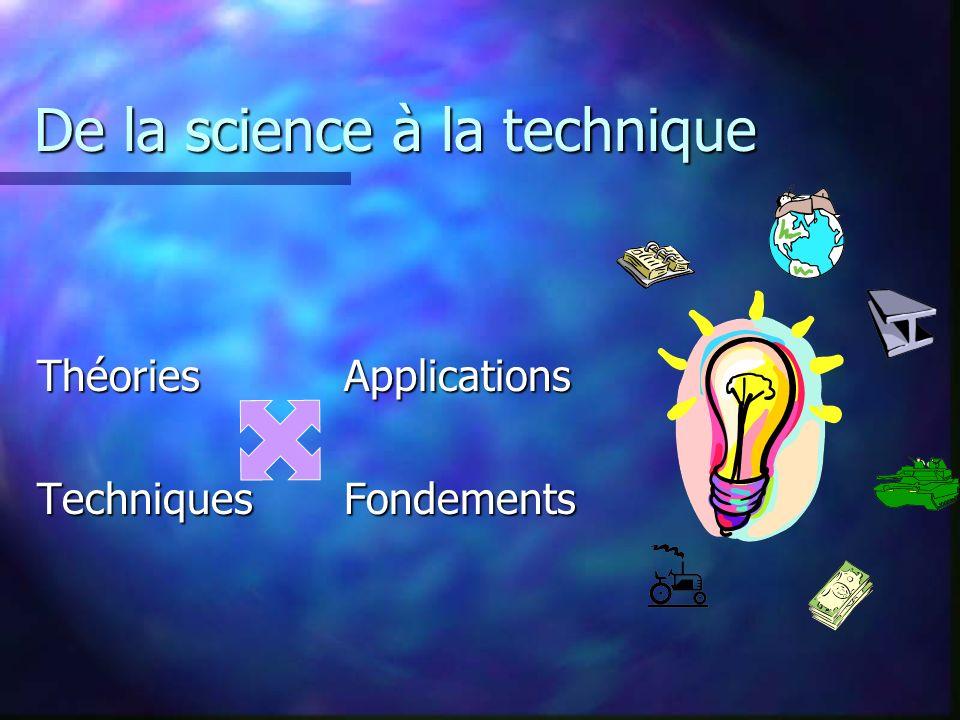 De la science à la technique Théories Applications Théories Applications Techniques Fondements Techniques Fondements