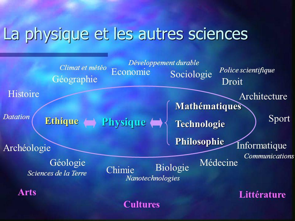 La physique et les autres sciences Physique MathématiquesTechnologiePhilosophie Biologie Chimie Nanotechnologies Informatique Ethique Sociologie Econo