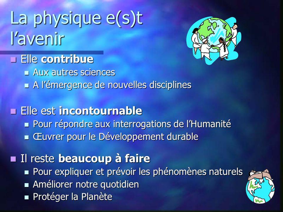 La physique e(s)t lavenir Elle contribue Elle contribue Aux autres sciences Aux autres sciences A lémergence de nouvelles disciplines A lémergence de